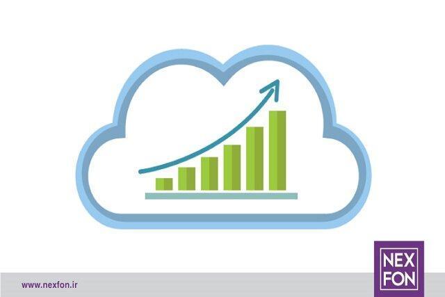 چگونه تلفن ابری (Hosted PBX) به مقیاس پذیری سازمان شما یاری می نماید؟