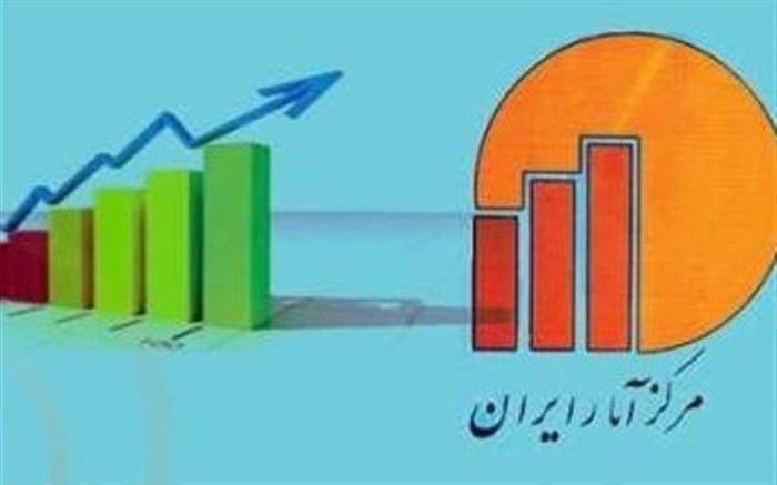 تابستان سال جاری 41.8 درصد جمعیت سن کار کشورشاغل بودند